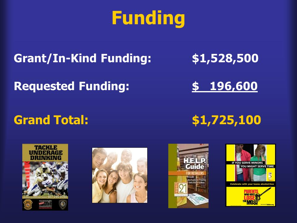 Funding Grant/In-Kind Funding:$1,528,500 Requested Funding:$ 196,600 Grand Total:$1,725,100