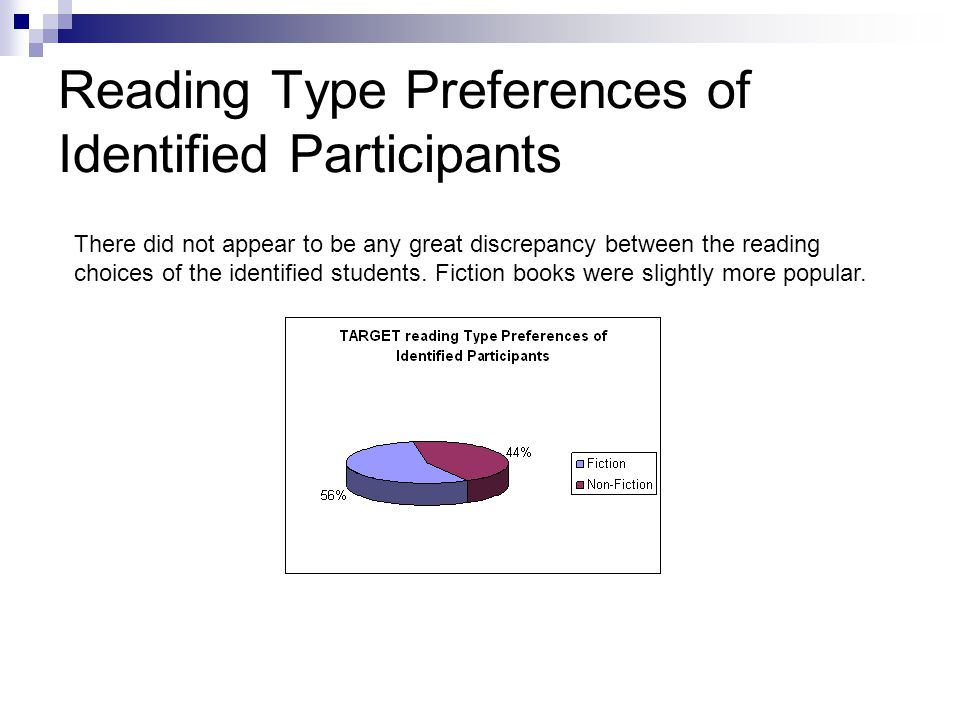 Reading Type Preferences of Identified Participants There did not appear to be any great discrepancy between the reading choices of the identified students.