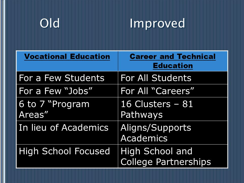 "Old Improved Vocational EducationCareer and Technical Education For a Few StudentsFor All Students For a Few ""Jobs""For All ""Careers"" 6 to 7 ""Program A"