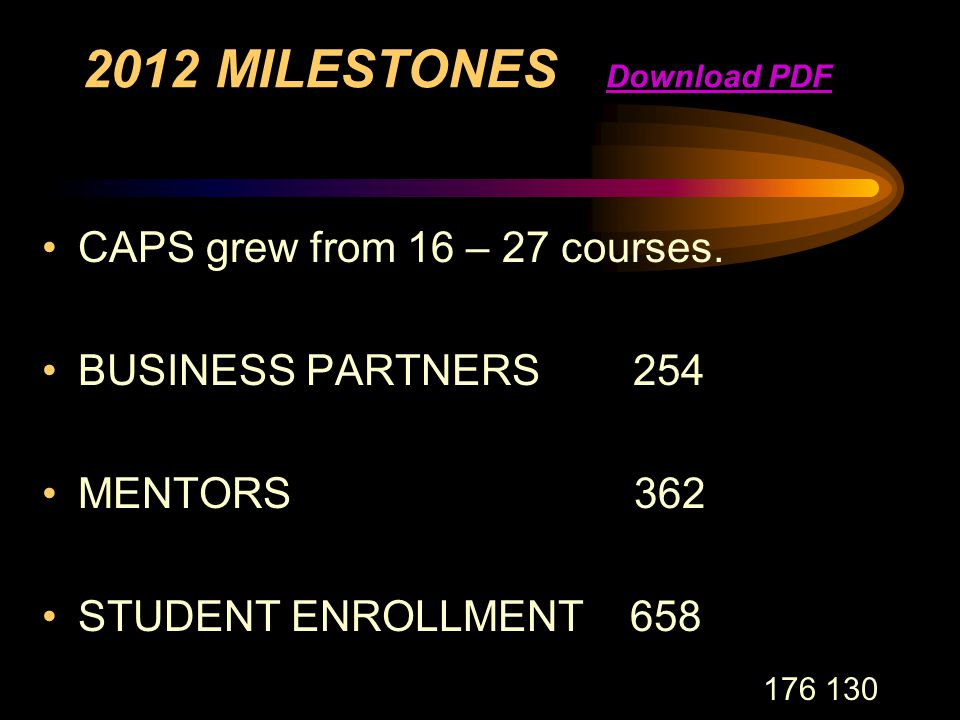 176 130 2012 MILESTONES Download PDF Download PDF CAPS grew from 16 – 27 courses.