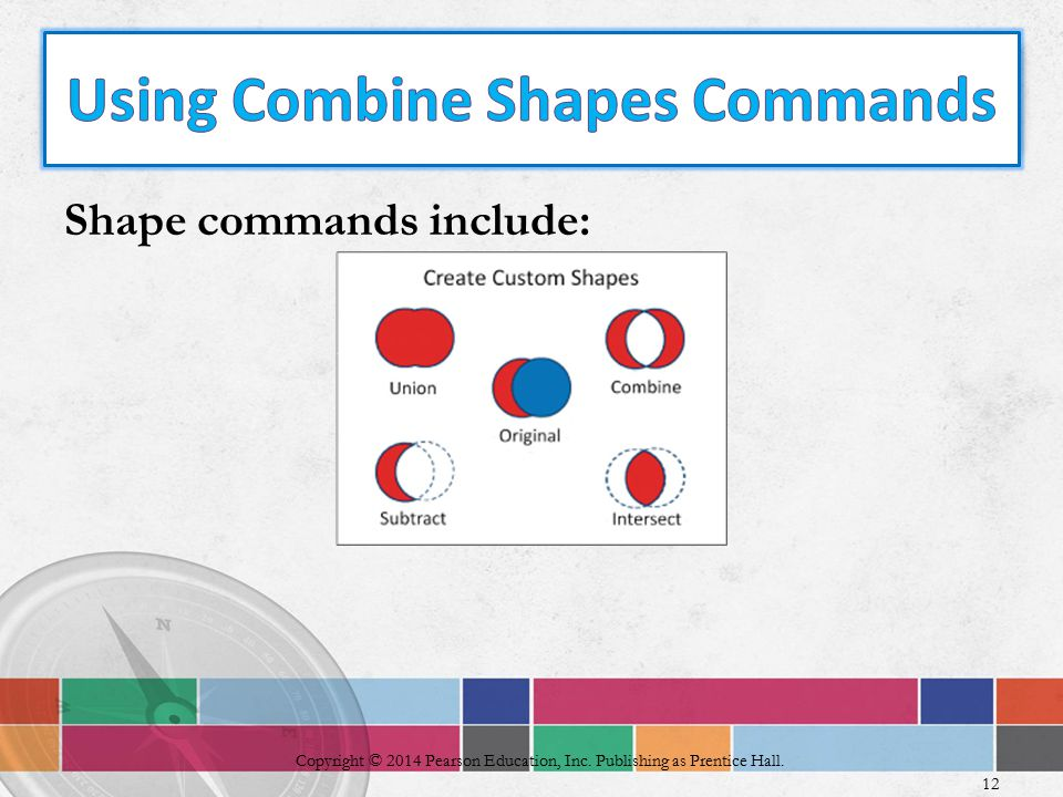 12 Copyright © 2014 Pearson Education, Inc. Publishing as Prentice Hall. Shape commands include: