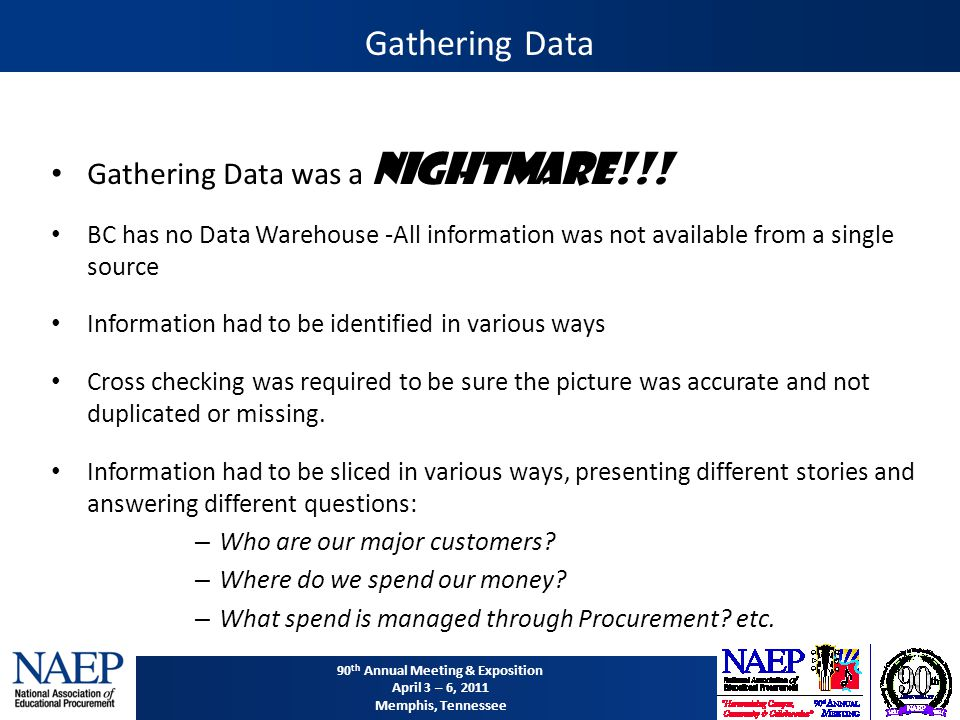 90 th Annual Meeting & Exposition April 3 – 6, 2011 Memphis, Tennessee Gathering Data Gathering Data was a Nightmare!!.