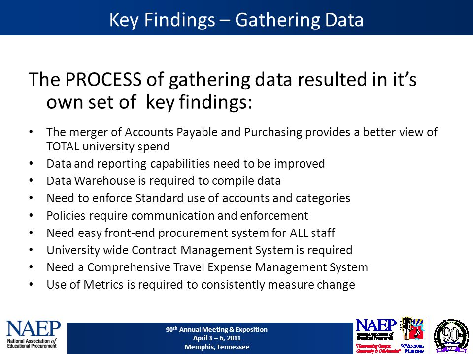 90 th Annual Meeting & Exposition April 3 – 6, 2011 Memphis, Tennessee Key Findings – Gathering Data The PROCESS of gathering data resulted in it's own set of key findings: The merger of Accounts Payable and Purchasing provides a better view of TOTAL university spend Data and reporting capabilities need to be improved Data Warehouse is required to compile data Need to enforce Standard use of accounts and categories Policies require communication and enforcement Need easy front-end procurement system for ALL staff University wide Contract Management System is required Need a Comprehensive Travel Expense Management System Use of Metrics is required to consistently measure change