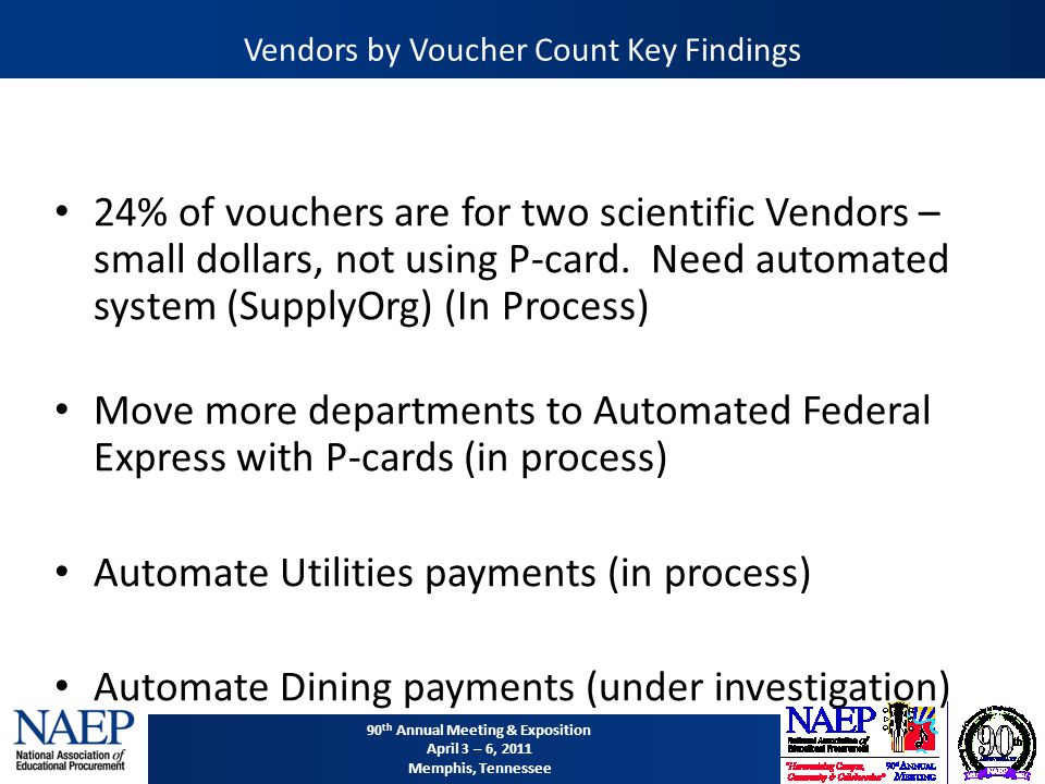 90 th Annual Meeting & Exposition April 3 – 6, 2011 Memphis, Tennessee Vendors by Voucher Count Key Findings 24% of vouchers are for two scientific Vendors – small dollars, not using P-card.