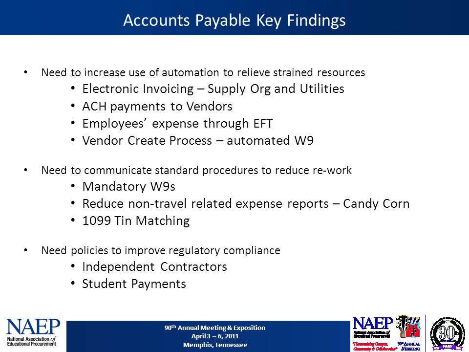90 th Annual Meeting & Exposition April 3 – 6, 2011 Memphis, Tennessee Accounts Payable Key Findings Need to increase use of automation to relieve strained resources Electronic Invoicing – Supply Org and Utilities ACH payments to Vendors Employees' expense through EFT Vendor Create Process – automated W9 Need to communicate standard procedures to reduce re-work Mandatory W9s Reduce non-travel related expense reports – Candy Corn 1099 Tin Matching Need policies to improve regulatory compliance Independent Contractors Student Payments