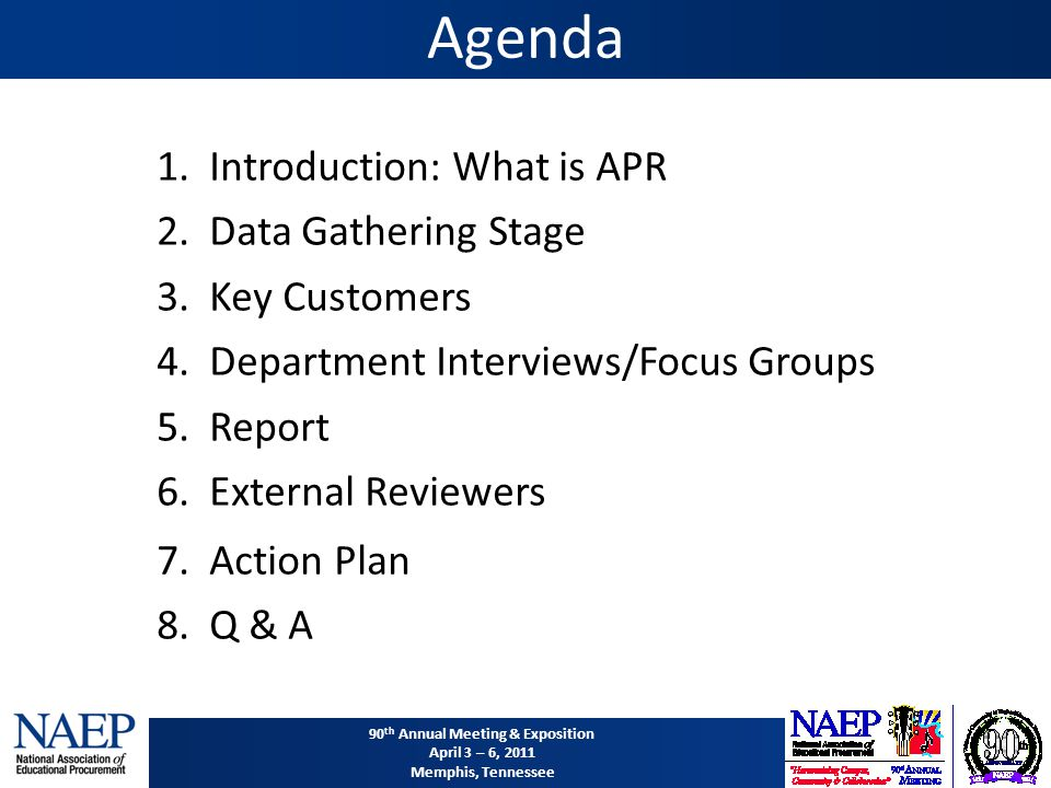 90 th Annual Meeting & Exposition April 3 – 6, 2011 Memphis, Tennessee Agenda 1.Introduction: What is APR 2.Data Gathering Stage 3.Key Customers 4.Department Interviews/Focus Groups 5.Report 6.External Reviewers 7.Action Plan 8.Q & A