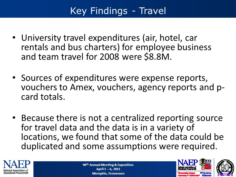 90 th Annual Meeting & Exposition April 3 – 6, 2011 Memphis, Tennessee Key Findings - Travel University travel expenditures (air, hotel, car rentals and bus charters) for employee business and team travel for 2008 were $8.8M.