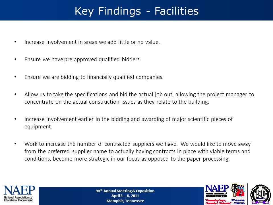 90 th Annual Meeting & Exposition April 3 – 6, 2011 Memphis, Tennessee Key Findings - Facilities Increase involvement in areas we add little or no value.