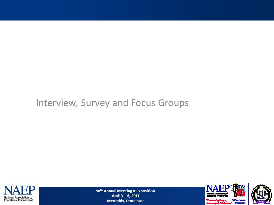 90 th Annual Meeting & Exposition April 3 – 6, 2011 Memphis, Tennessee Interview, Survey and Focus Groups