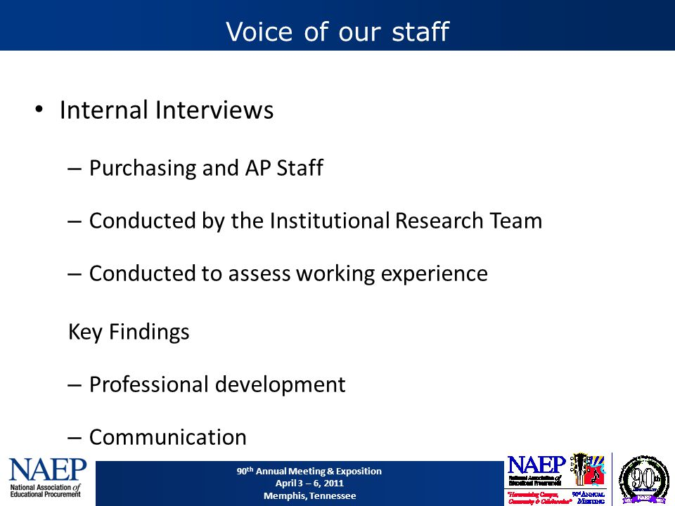 90 th Annual Meeting & Exposition April 3 – 6, 2011 Memphis, Tennessee Voice of our staff Internal Interviews – Purchasing and AP Staff – Conducted by the Institutional Research Team – Conducted to assess working experience Key Findings – Professional development – Communication