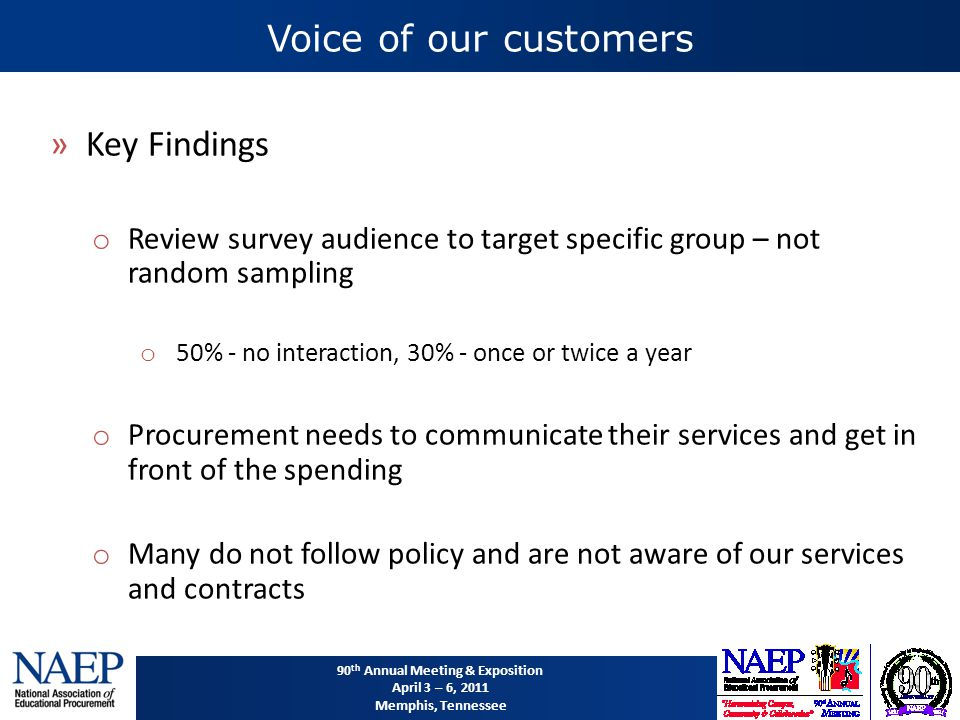 90 th Annual Meeting & Exposition April 3 – 6, 2011 Memphis, Tennessee Voice of our customers »Key Findings o Review survey audience to target specific group – not random sampling o 50% - no interaction, 30% - once or twice a year o Procurement needs to communicate their services and get in front of the spending o Many do not follow policy and are not aware of our services and contracts