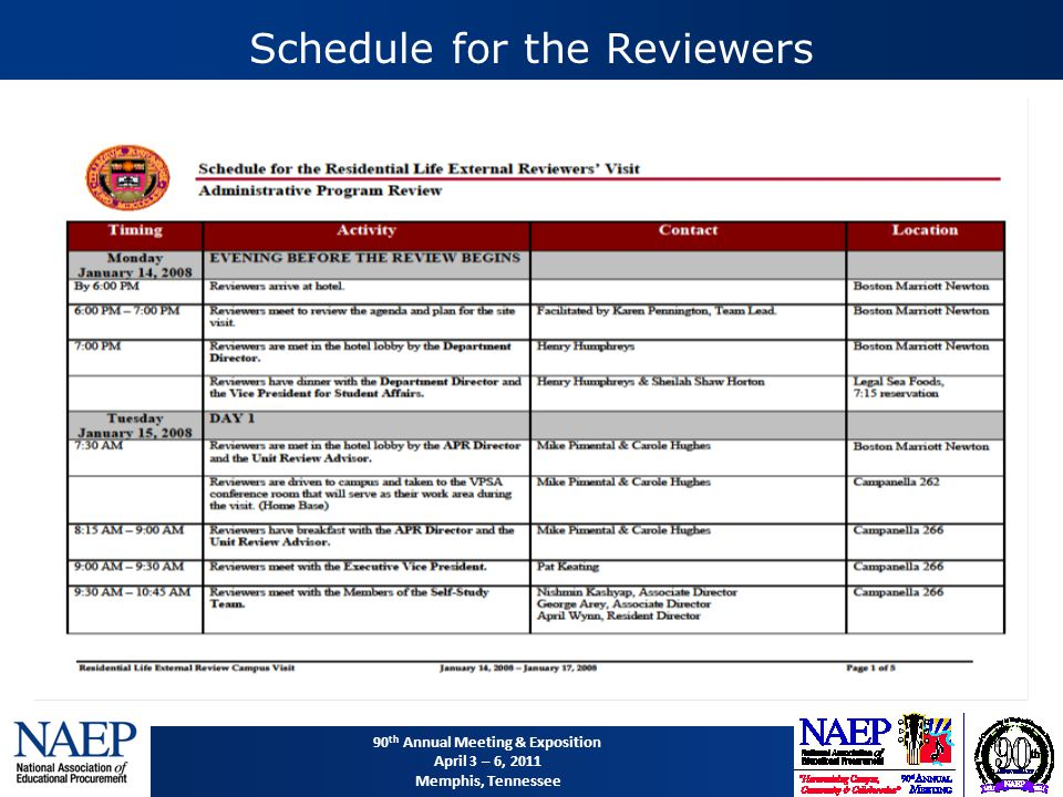 90 th Annual Meeting & Exposition April 3 – 6, 2011 Memphis, Tennessee Schedule for the Reviewers
