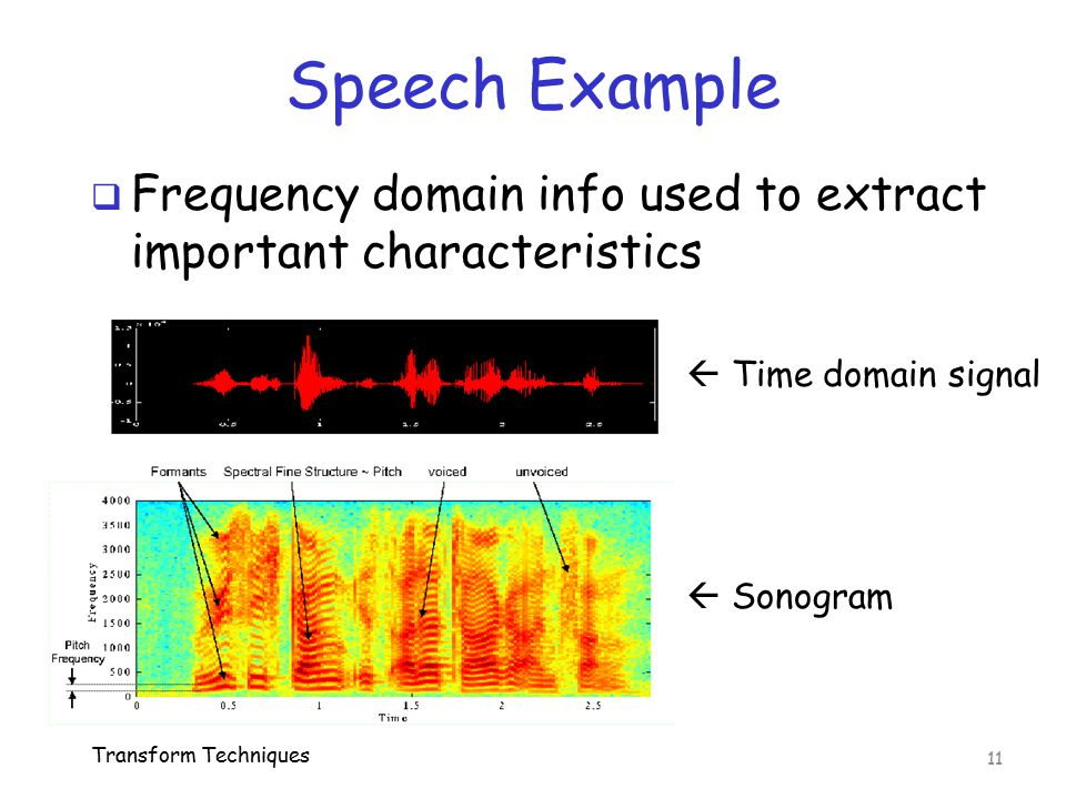 Speech Example  Frequency domain info used to extract important characteristics Transform Techniques 11  Time domain signal  Sonogram
