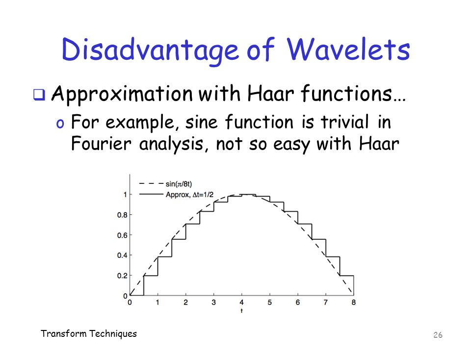 Disadvantage of Wavelets  Approximation with Haar functions… o For example, sine function is trivial in Fourier analysis, not so easy with Haar Trans