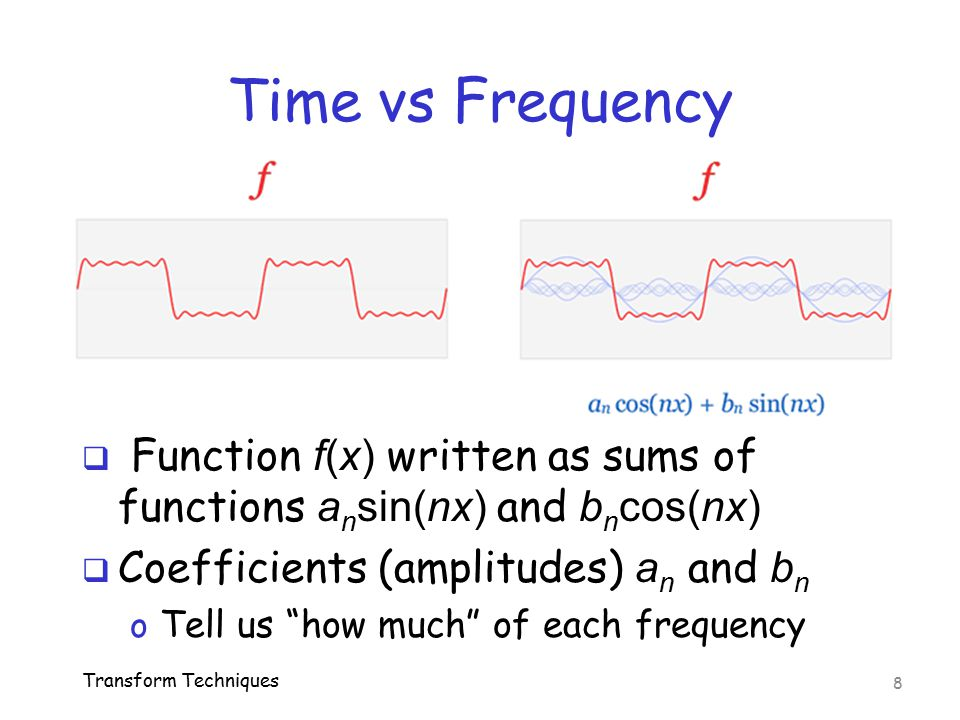 """Time vs Frequency  Function f(x) written as sums of functions a n sin(nx) and b n cos(nx)  Coefficients (amplitudes) a n and b n o Tell us """"how much"""
