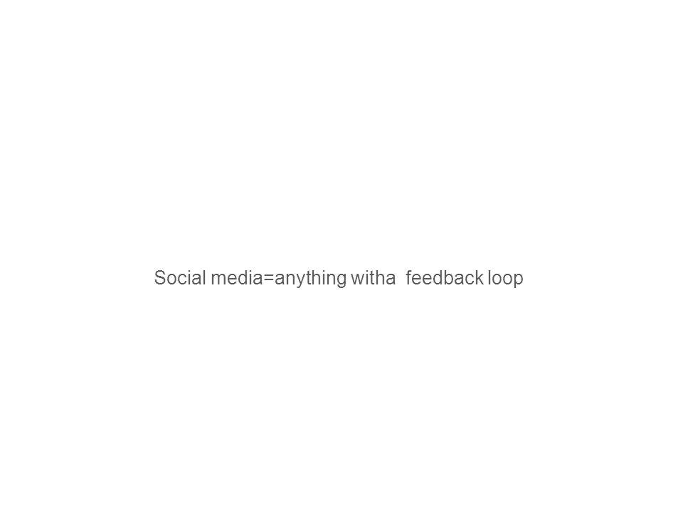 Socialmedia=anythingwithafeedbackloop