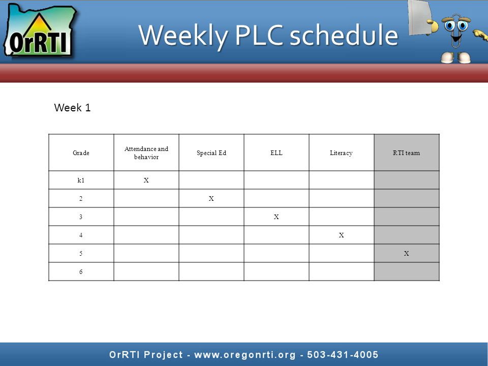 Weekly PLC schedule Grade Attendance and behavior Special EdELLLiteracyRTI team k1X 2X 3X 4X 5X 6 Week 1