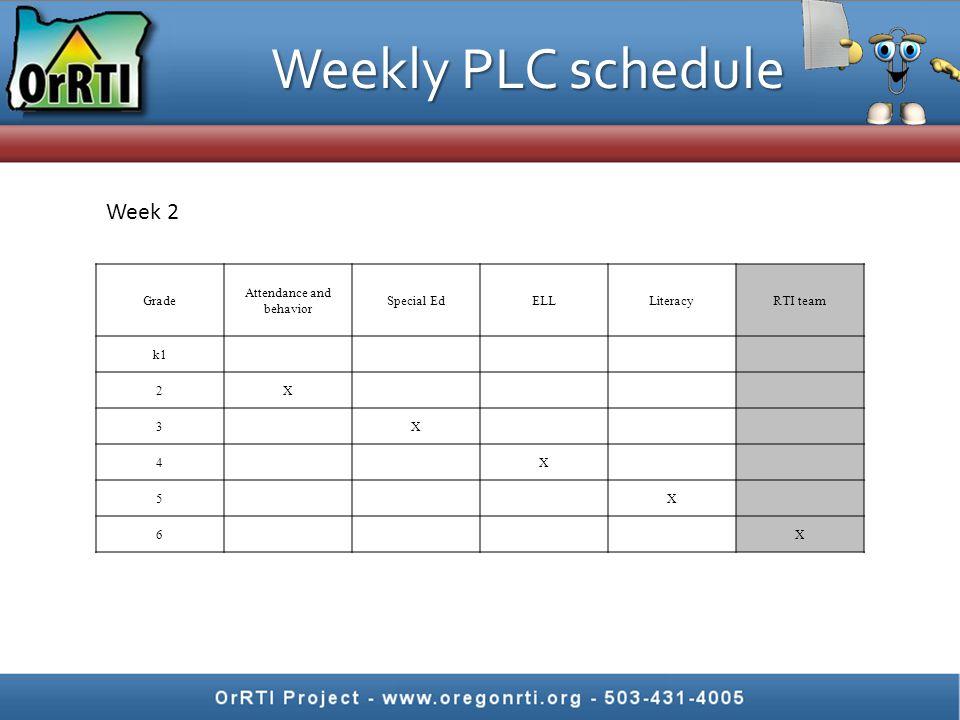 Weekly PLC schedule Grade Attendance and behavior Special EdELLLiteracyRTI team k1 2X 3X 4X 5X 6X Week 2