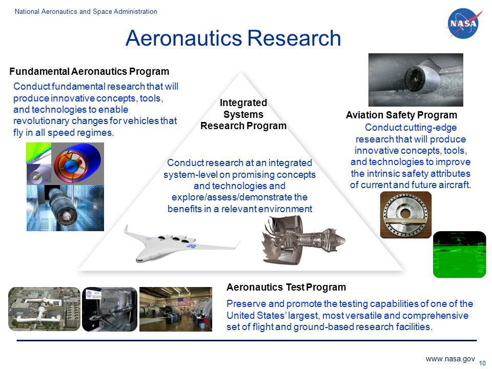 National Aeronautics and Space Administration www.nasa.gov Aeronautics Research Fundamental Aeronautics Program Aviation Safety Program Conduct fundam