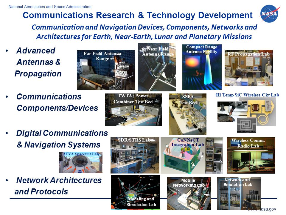 National Aeronautics and Space Administration www.nasa.gov Communications Research & Technology Development Advanced Antennas & Propagation Communicat