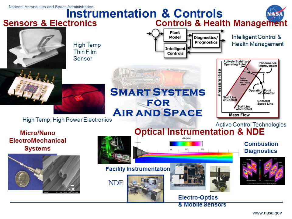 National Aeronautics and Space Administration www.nasa.gov Sensors & Electronics Optical Instrumentation & NDE Controls & Health Management Smart Syst