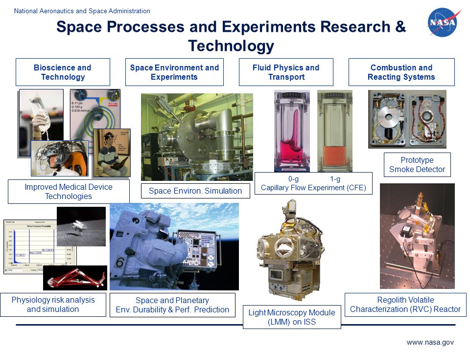 National Aeronautics and Space Administration www.nasa.gov Space Processes and Experiments Research & Technology Regolith Volatile Characterization (R