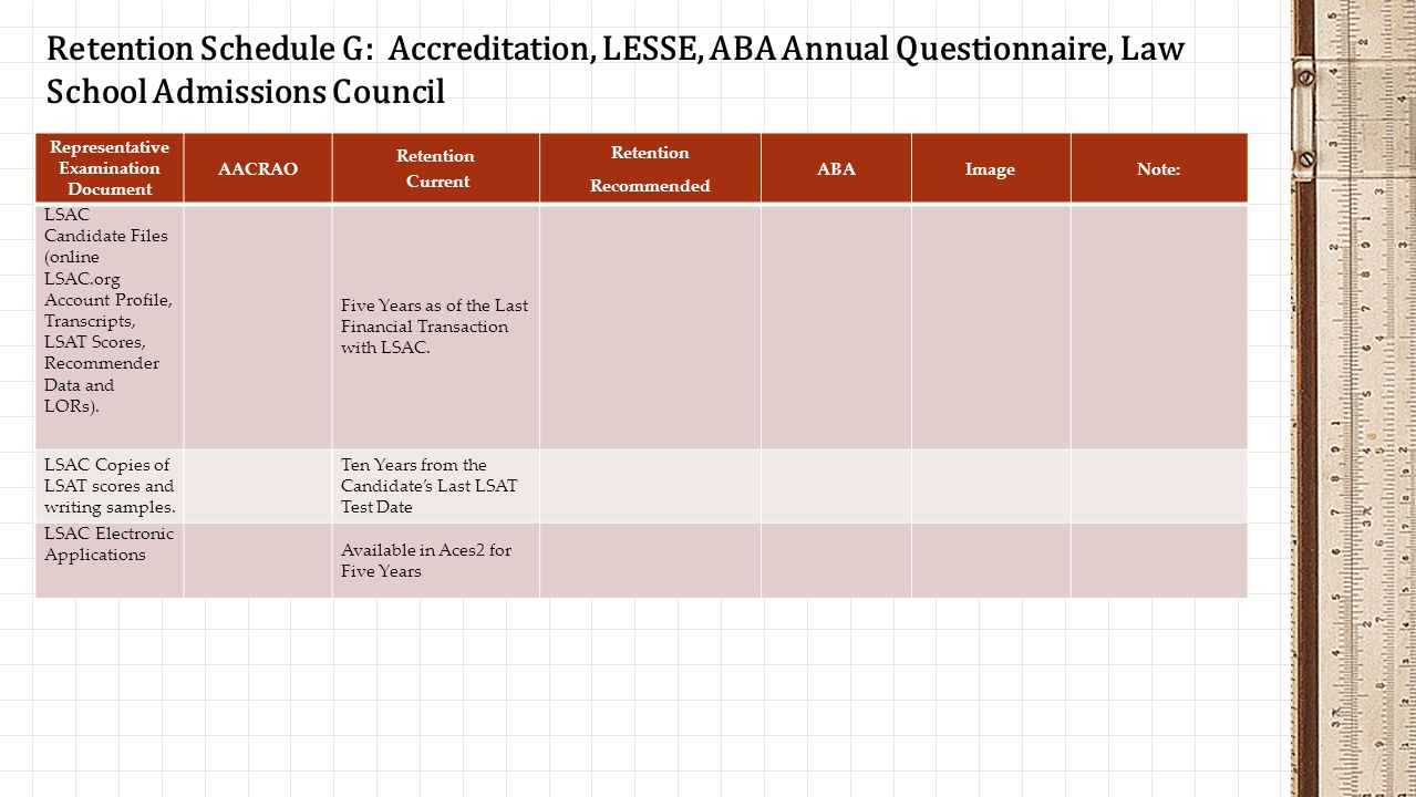 Retention Schedule G: Accreditation, LESSE, ABA Annual Questionnaire, Law School Admissions Council Representative Examination Document AACRAO Retention Current Retention Recommended ABAImageNote: LSAC Candidate Files (online LSAC.org Account Profile, Transcripts, LSAT Scores, Recommender Data and LORs).