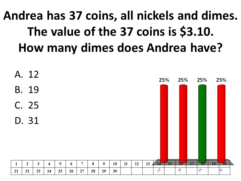 Andrea has 37 coins, all nickels and dimes.The value of the 37 coins is $3.10.