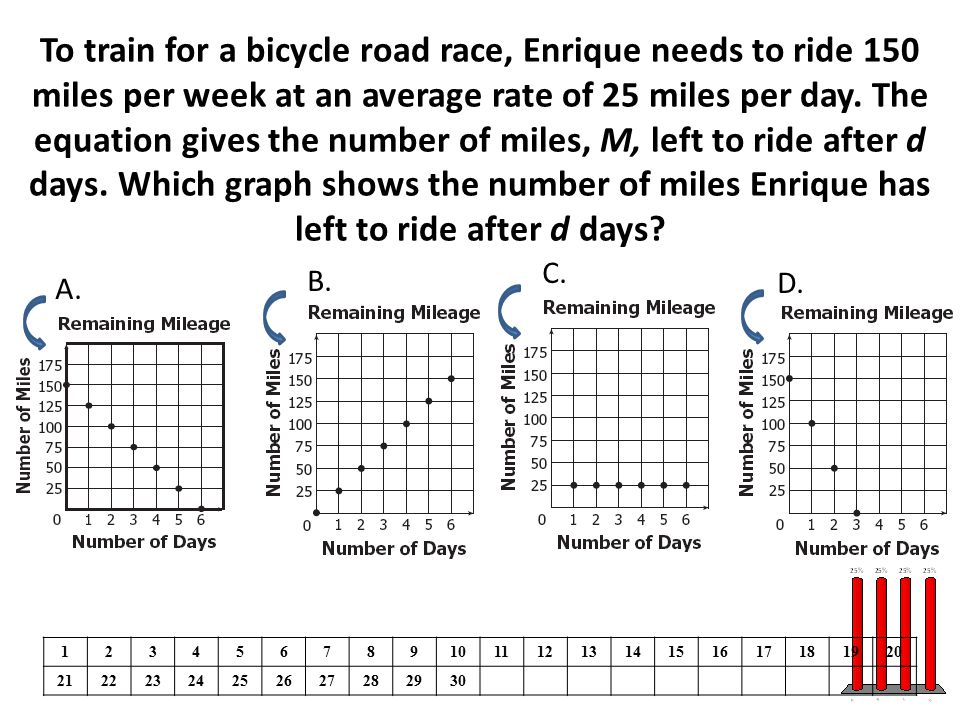 To train for a bicycle road race, Enrique needs to ride 150 miles per week at an average rate of 25 miles per day. The equation gives the number of mi