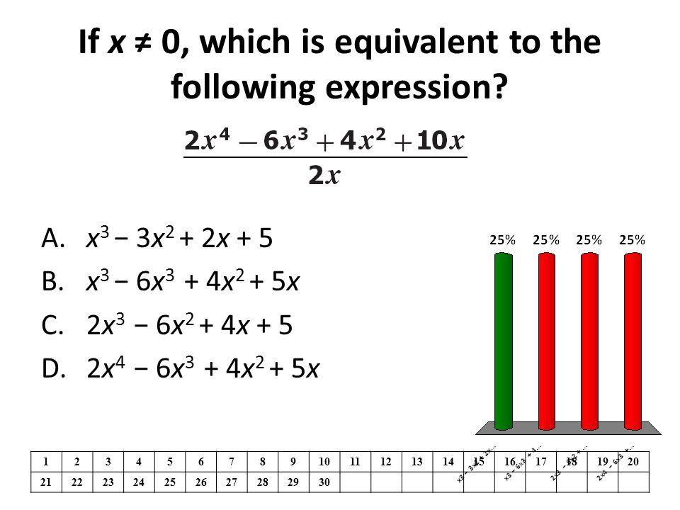 If x ≠ 0, which is equivalent to the following expression.