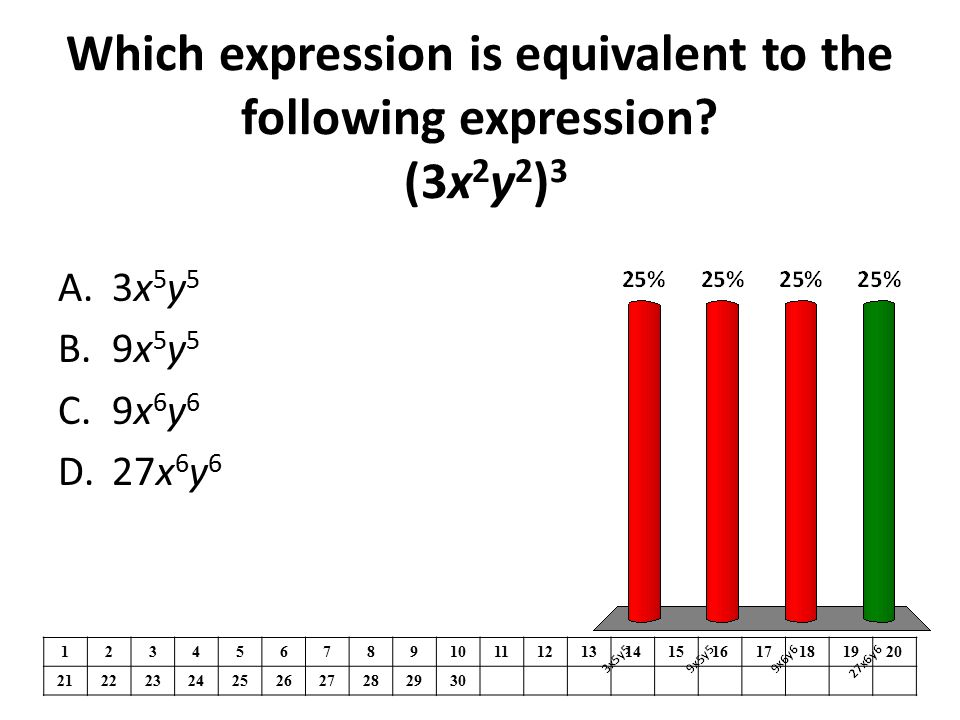 Which expression is equivalent to the following expression? (3x 2 y 2 ) 3 1234567891011121314151617181920 21222324252627282930 A.3x 5 y 5 B.9x 5 y 5 C