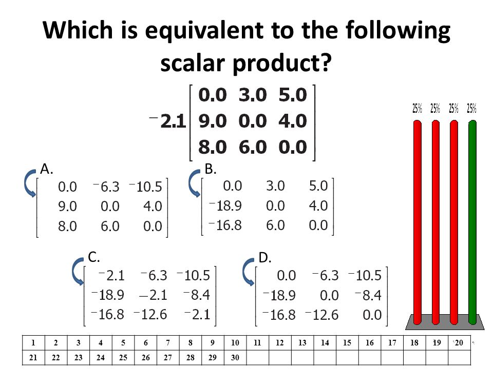 Which is equivalent to the following scalar product.