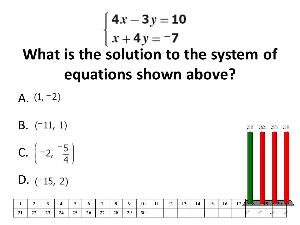 A.One B.Two C.Three D.Four What is the solution to the system of equations shown above.