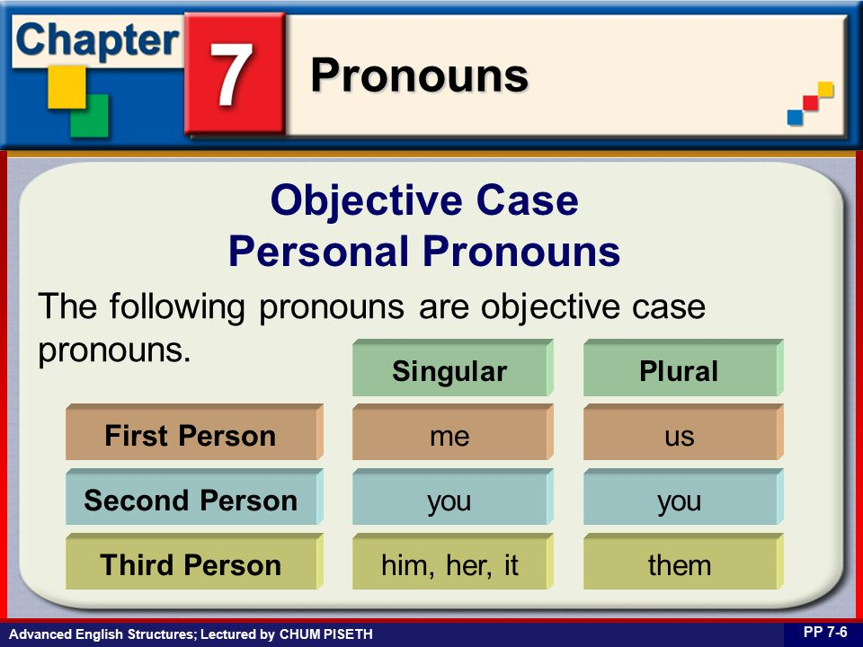 Business English at Work Pronouns The following pronouns are objective case pronouns.