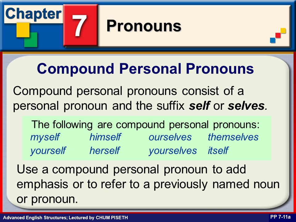 Business English at Work Pronouns Compound Personal Pronouns PP 7-11a Compound personal pronouns consist of a personal pronoun and the suffix self or selves.