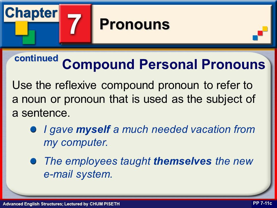 Business English at Work Pronouns Compound Personal Pronouns PP 7-11c Use the reflexive compound pronoun to refer to a noun or pronoun that is used as the subject of a sentence.