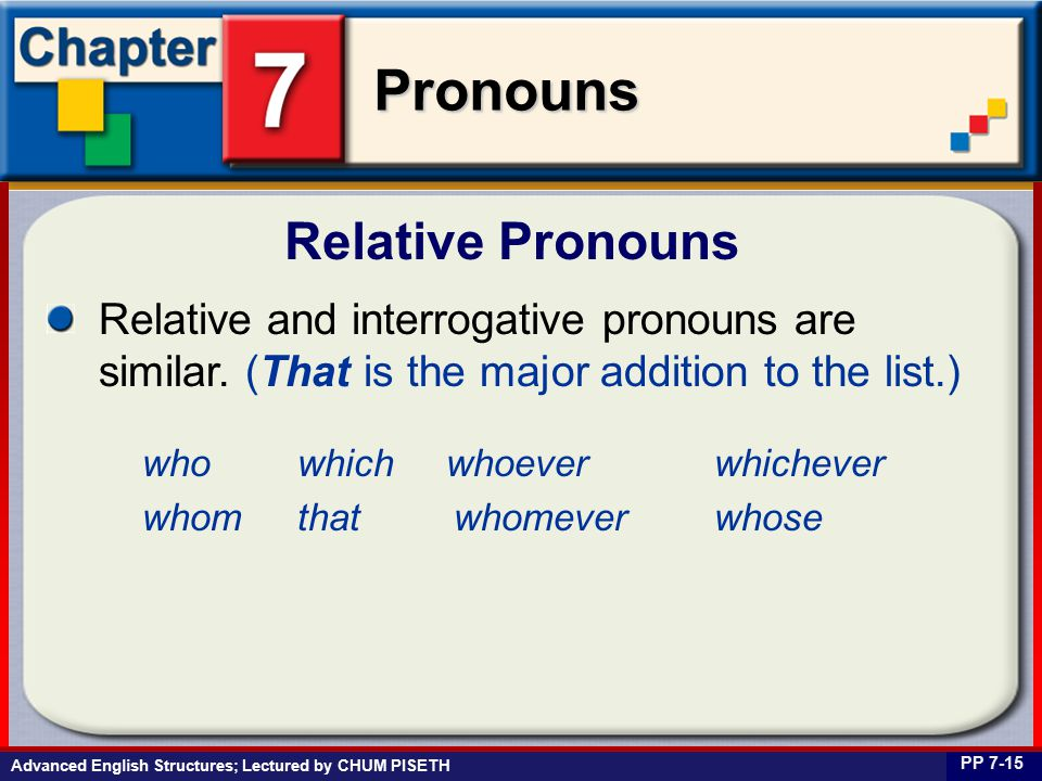 Business English at Work Pronouns Relative Pronouns PP 7-15 Relative and interrogative pronouns are similar.