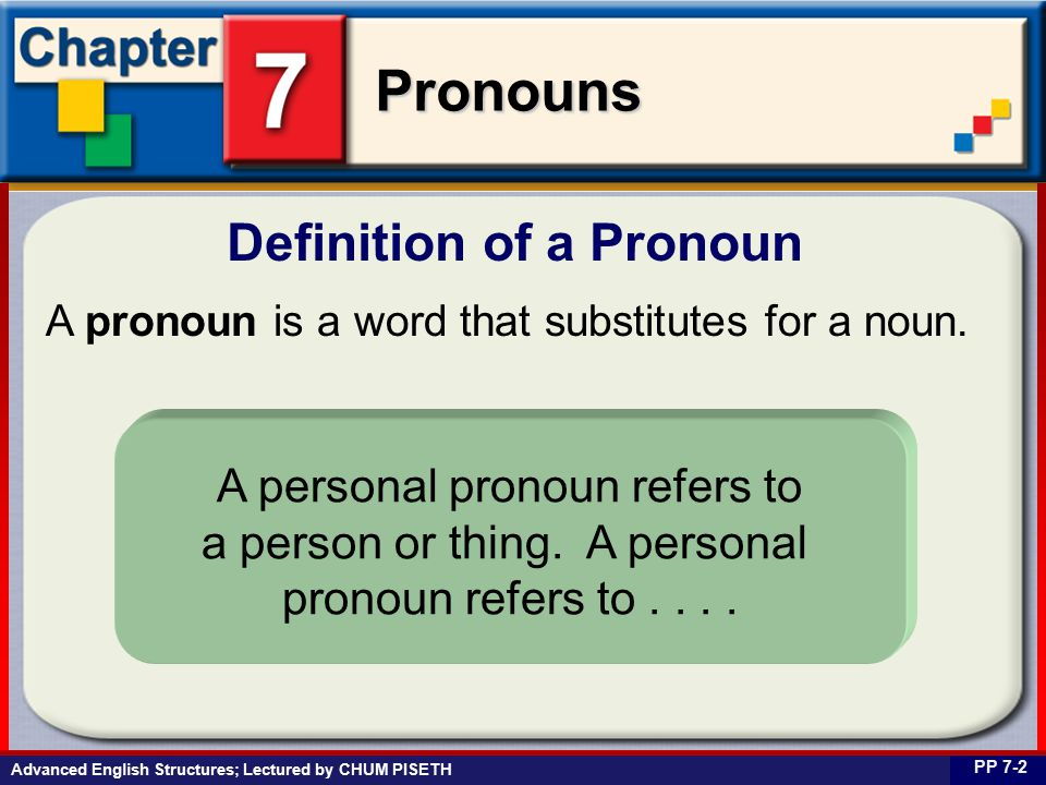 Business English at Work Pronouns A pronoun is a word that substitutes for a noun.