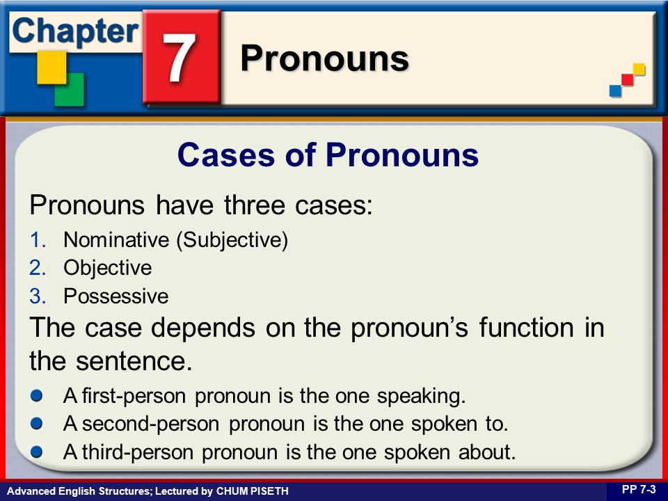 Business English at Work Pronouns Pronouns have three cases: Cases of Pronouns PP 7-3 1.Nominative (Subjective) 2.Objective 3.Possessive The case depends on the pronoun's function in the sentence.