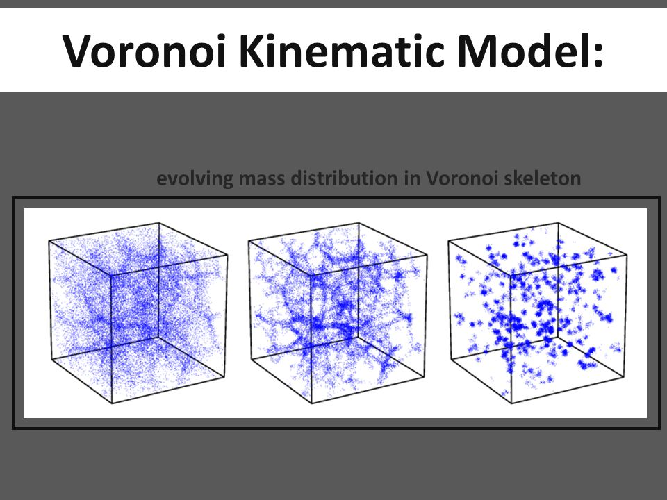 Voronoi Kinematic Model: evolving mass distribution in Voronoi skeleton
