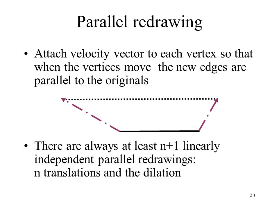 23 Parallel redrawing Attach velocity vector to each vertex so that when the vertices move the new edges are parallel to the originals There are always at least n+1 linearly independent parallel redrawings: n translations and the dilation