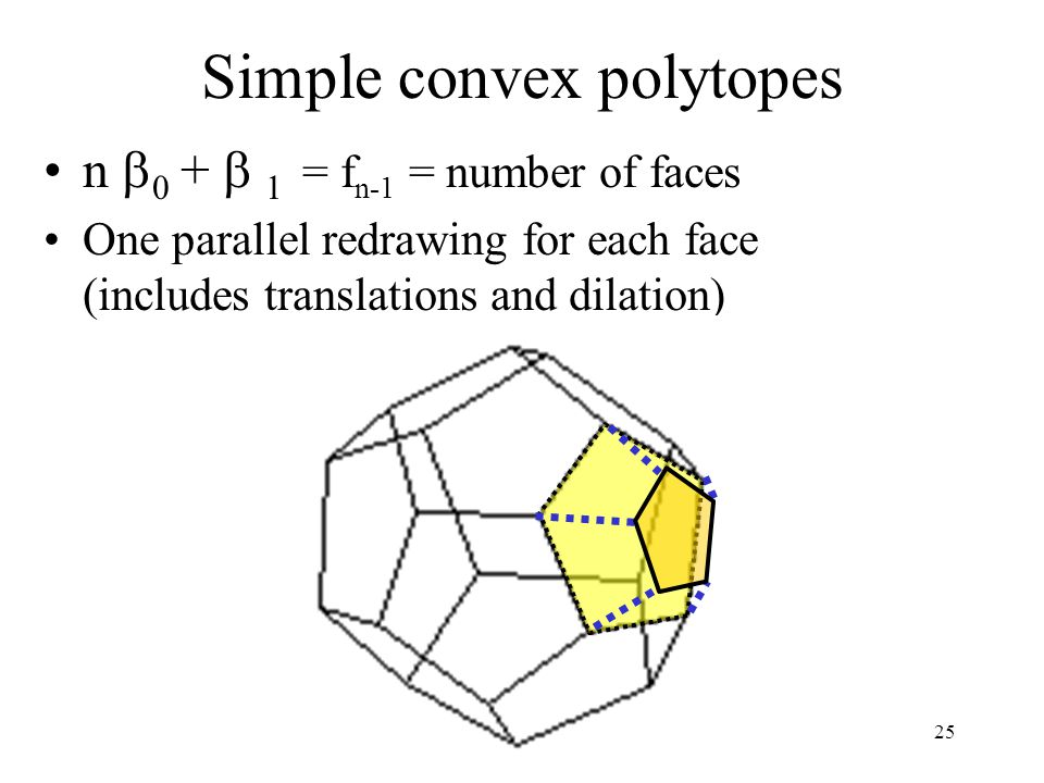 25 Simple convex polytopes n  0 +  1 = f n-1 = number of faces One parallel redrawing for each face (includes translations and dilation)