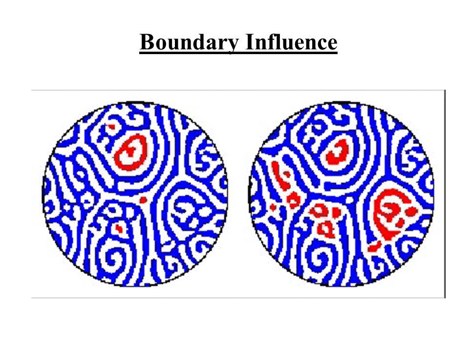 Boundary Influence