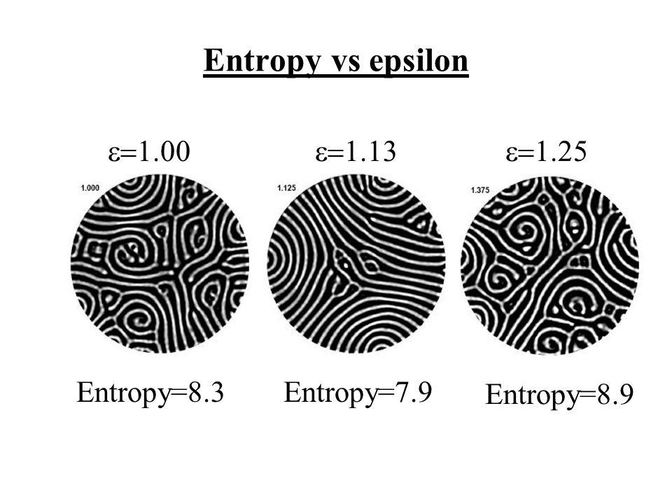 Entropy vs epsilon    Entropy=8.3Entropy=7.9 Entropy=8.9