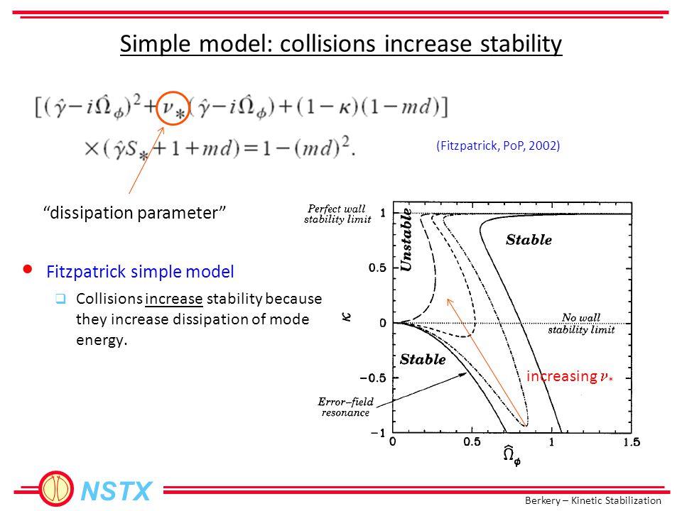 Berkery – Kinetic Stabilization NSTX Simple model: collisions increase stability increasing * dissipation parameter Fitzpatrick simple model  Collisions increase stability because they increase dissipation of mode energy.