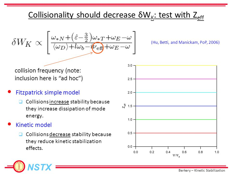 Berkery – Kinetic Stabilization NSTX Collisionality should decrease δW K : test with Z eff collision frequency (note: inclusion here is ad hoc ) Fitzpatrick simple model  Collisions increase stability because they increase dissipation of mode energy.