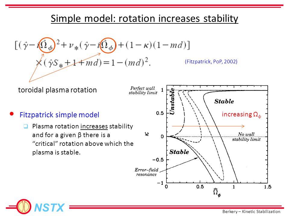 Berkery – Kinetic Stabilization NSTX Simple model: rotation increases stability increasing Ω φ toroidal plasma rotation Fitzpatrick simple model  Pla