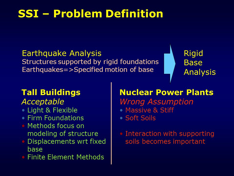 SSI – Problem Definition Earthquake Analysis Structures supported by rigid foundations Earthquakes=>Specified motion of base Rigid Base Analysis Tall Buildings Acceptable Light & Flexible Firm Foundations Methods focus on modeling of structure Displacements wrt fixed base Finite Element Methods Nuclear Power Plants Wrong Assumption Massive & Stiff Soft Soils Interaction with supporting soils becomes important