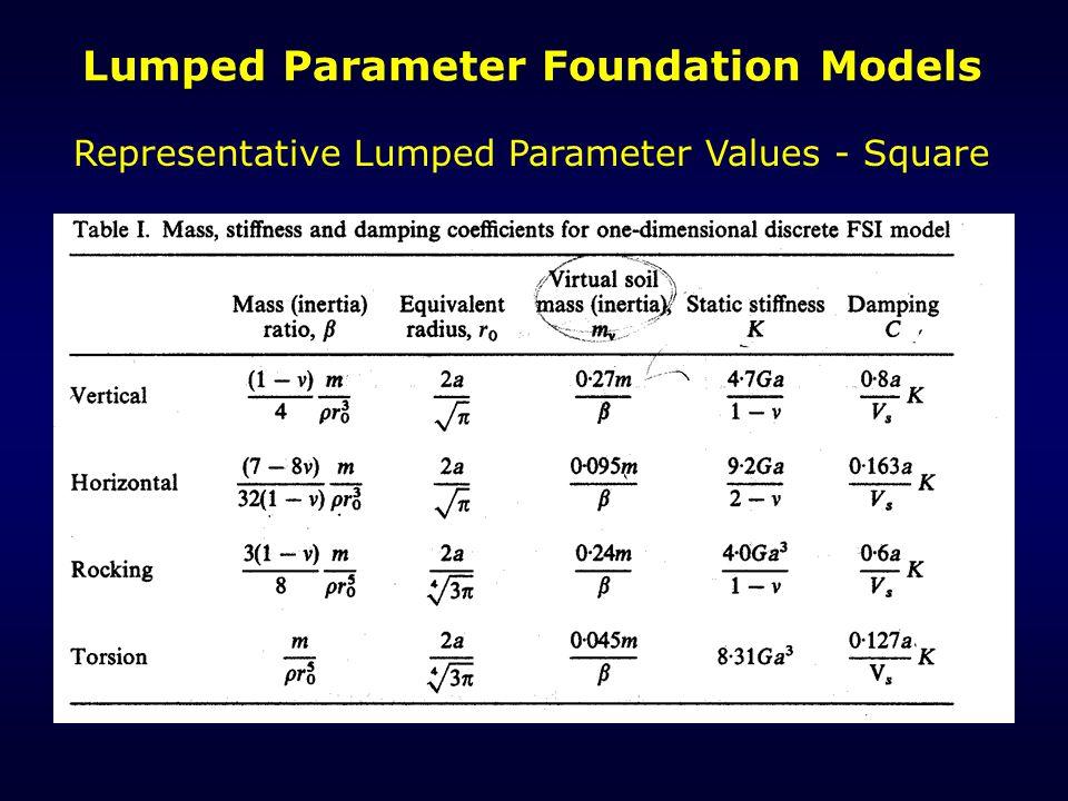 Lumped Parameter Foundation Models Representative Lumped Parameter Values - Square
