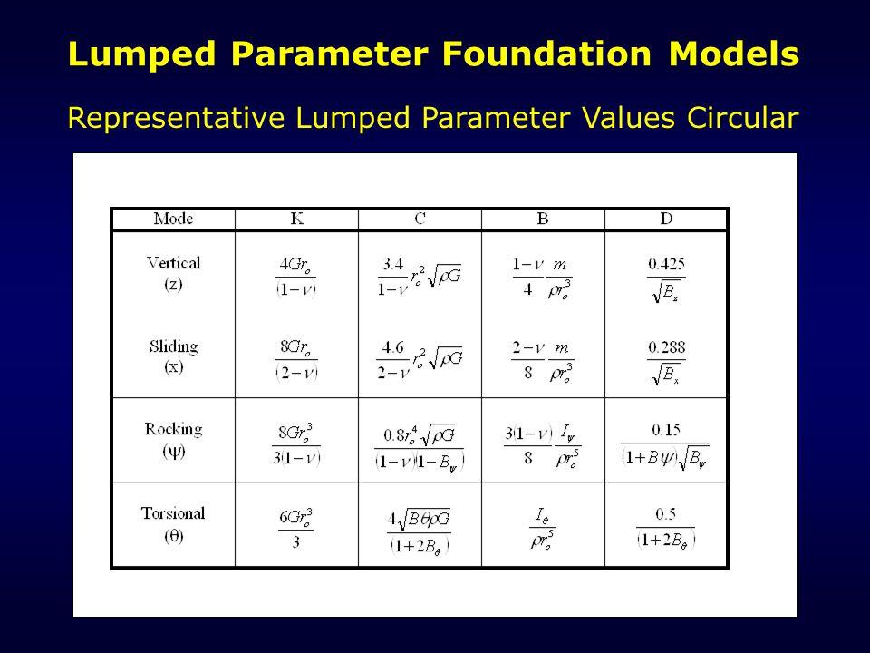 Lumped Parameter Foundation Models Representative Lumped Parameter Values Circular